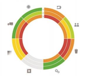 MadeBy Mode Tracker Tool