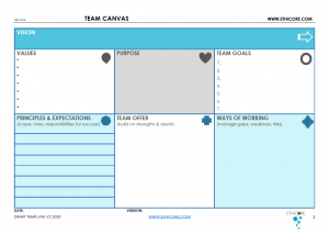 Ethicore Team Canvas Template_1